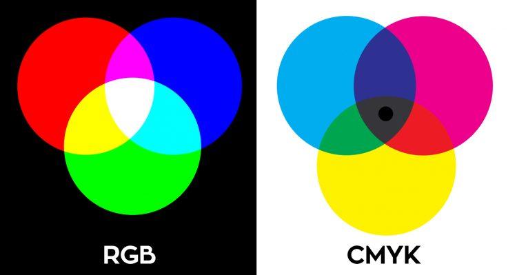rgb og cmyk farver