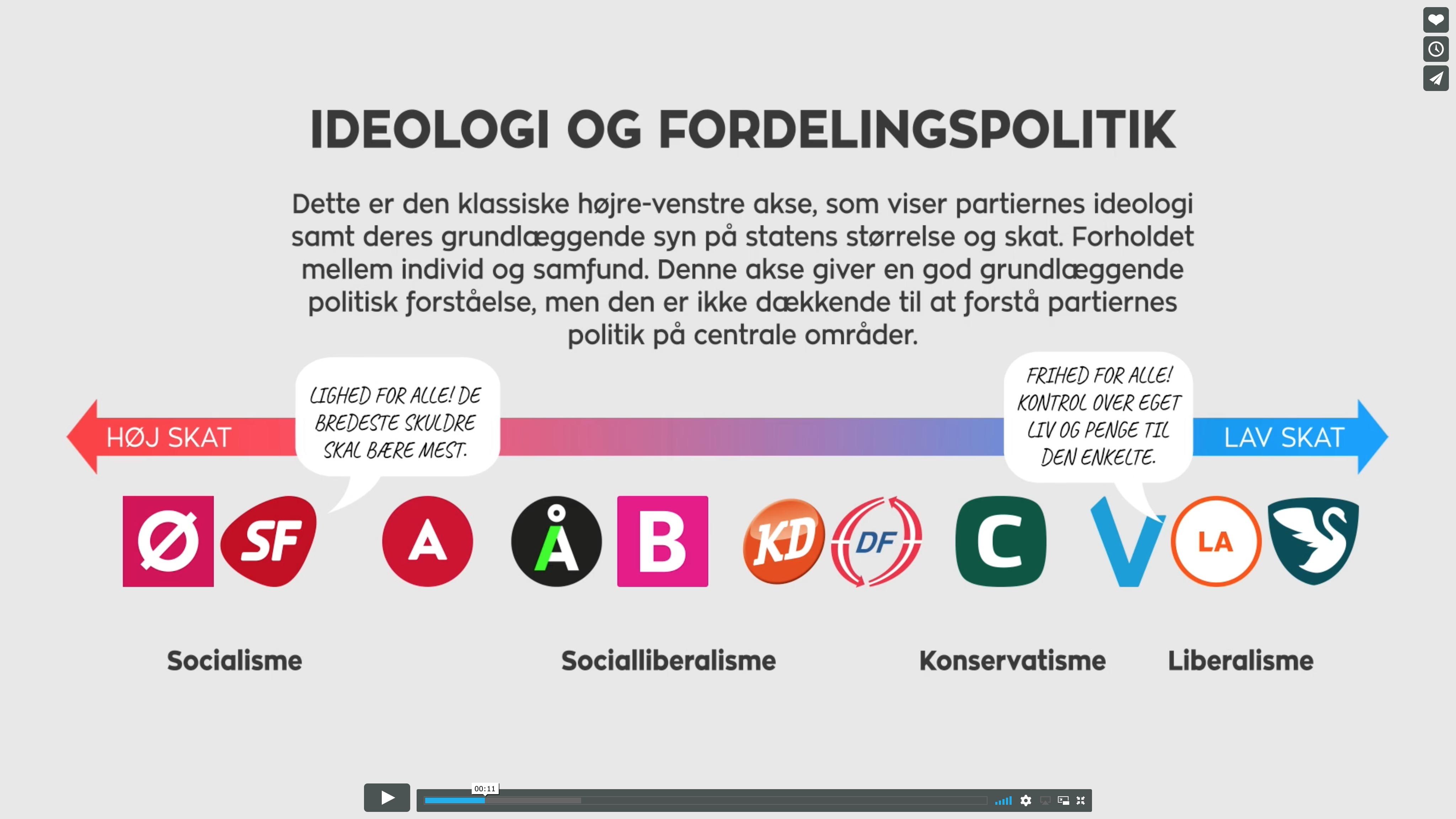 Forstå dansk politik på 2 minutter – alternative politiske akser